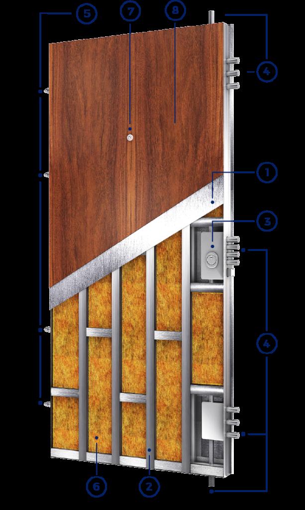 Superlock puertas blindadas directo de fabrica for Precio puertas blindadas exterior